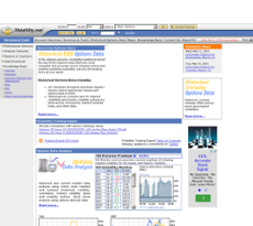IVolatility website history