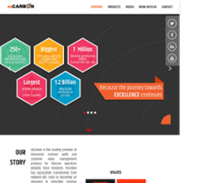 mCarbon website history