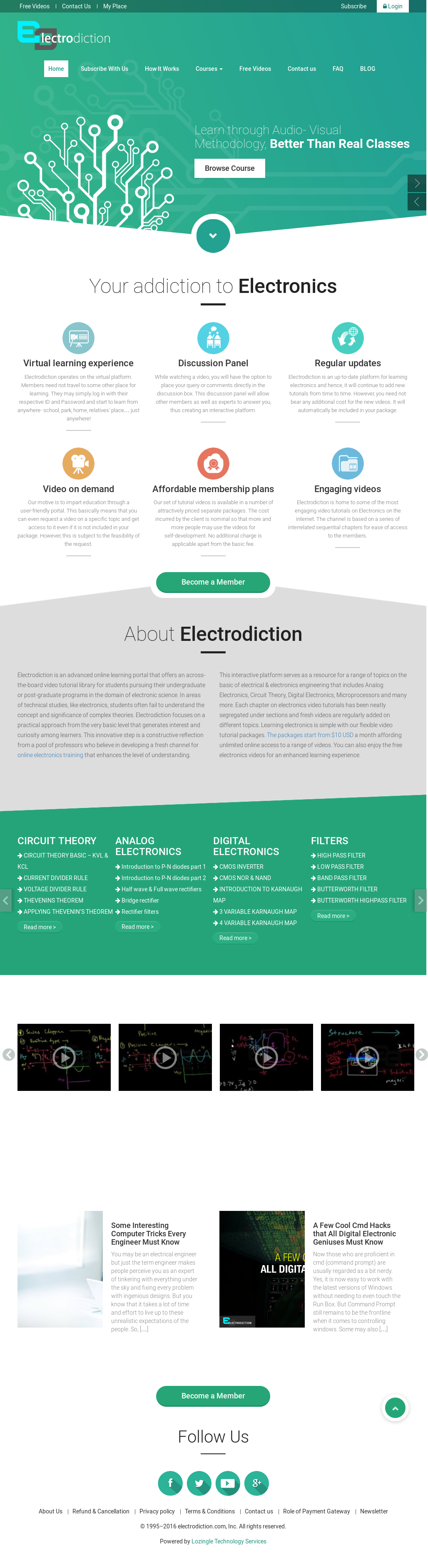 Electrodiction Competitors, Revenue and Employees - Owler