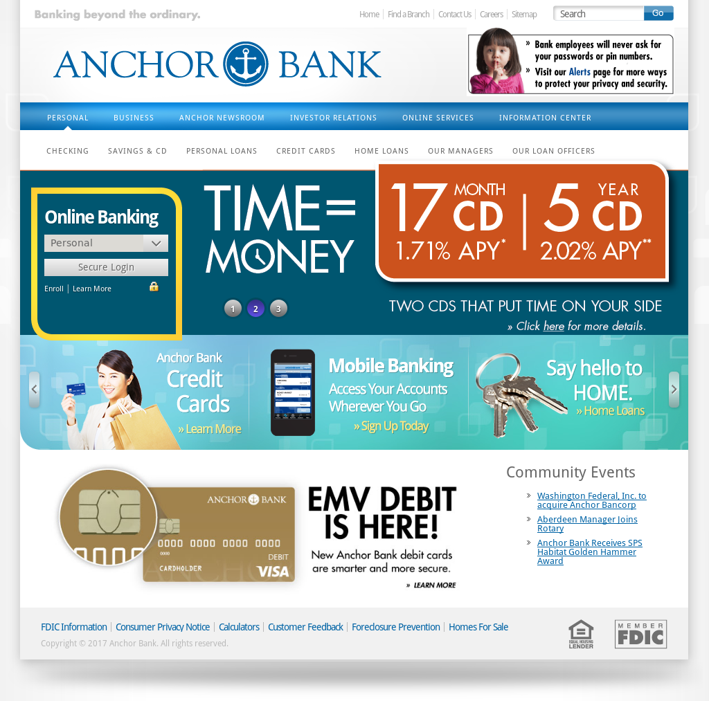 Anchor Bank Competitors, Revenue and Employees - Owler