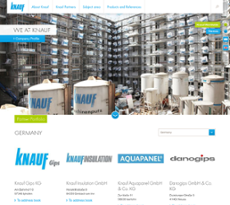 Knauf Competitors, Revenue and Employees - Owler Company Profile