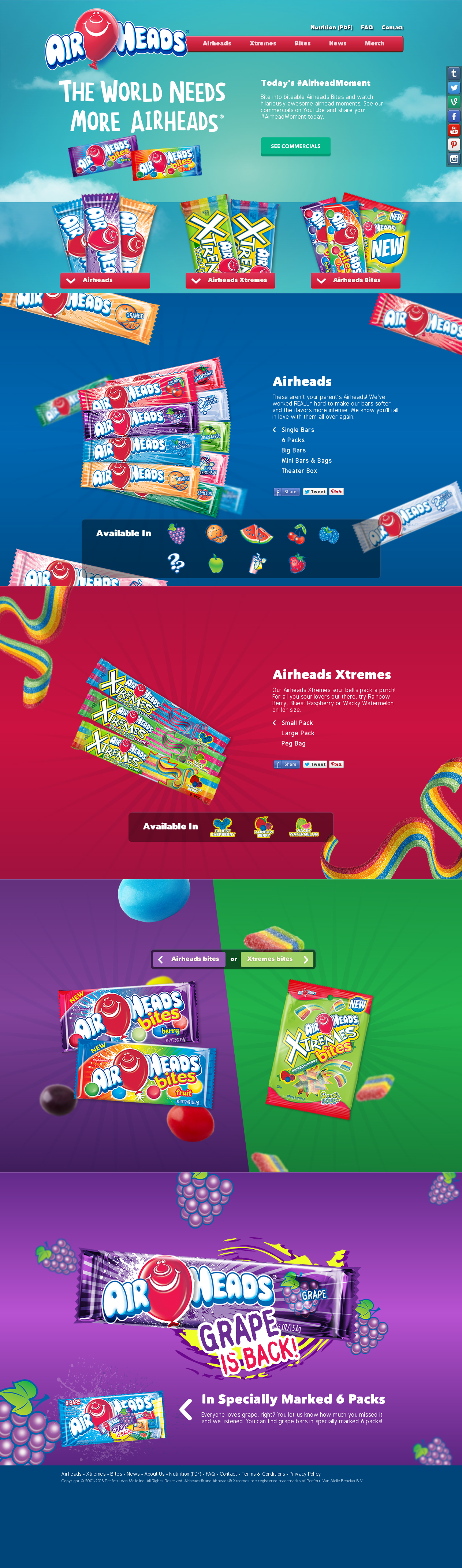 Airheads Candy Competitors, Revenue and Employees - Owler