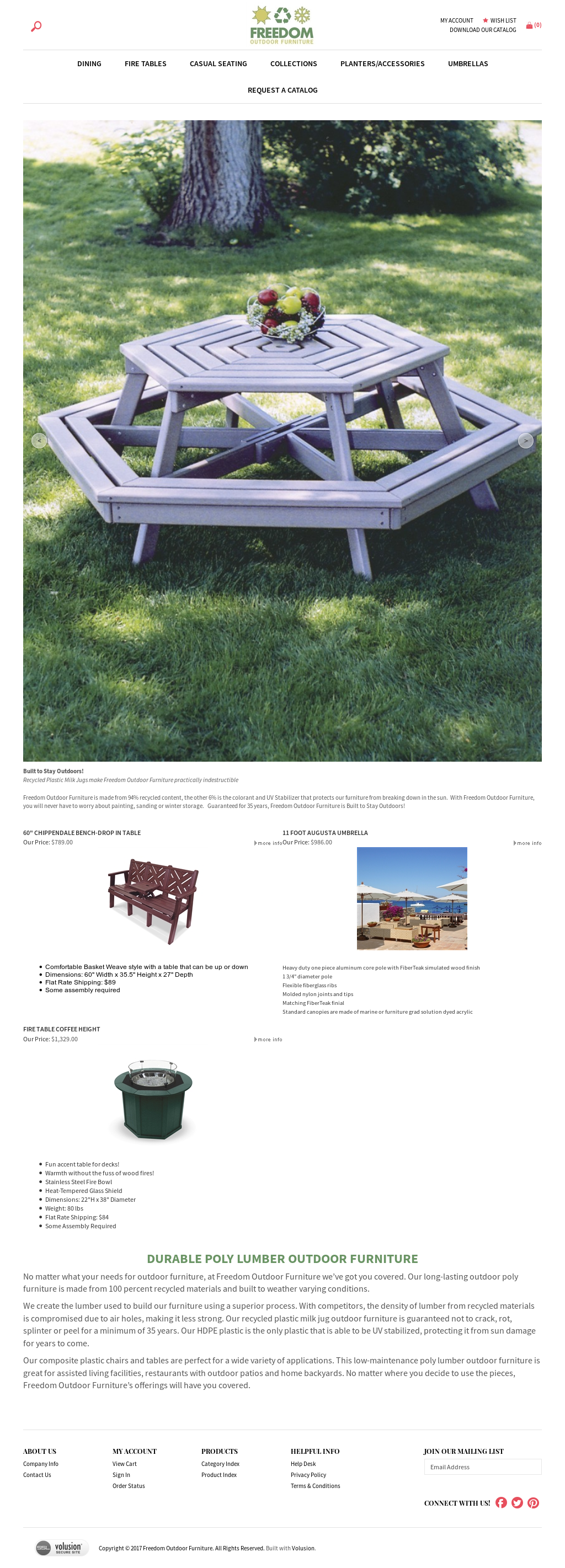 Freedom outdoor furniture competitors revenue and employees owler company profile