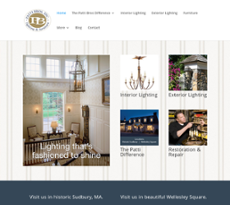 Oct 2015  sc 1 st  Owler & Patti Bros Lighting Company Profile | Owler azcodes.com