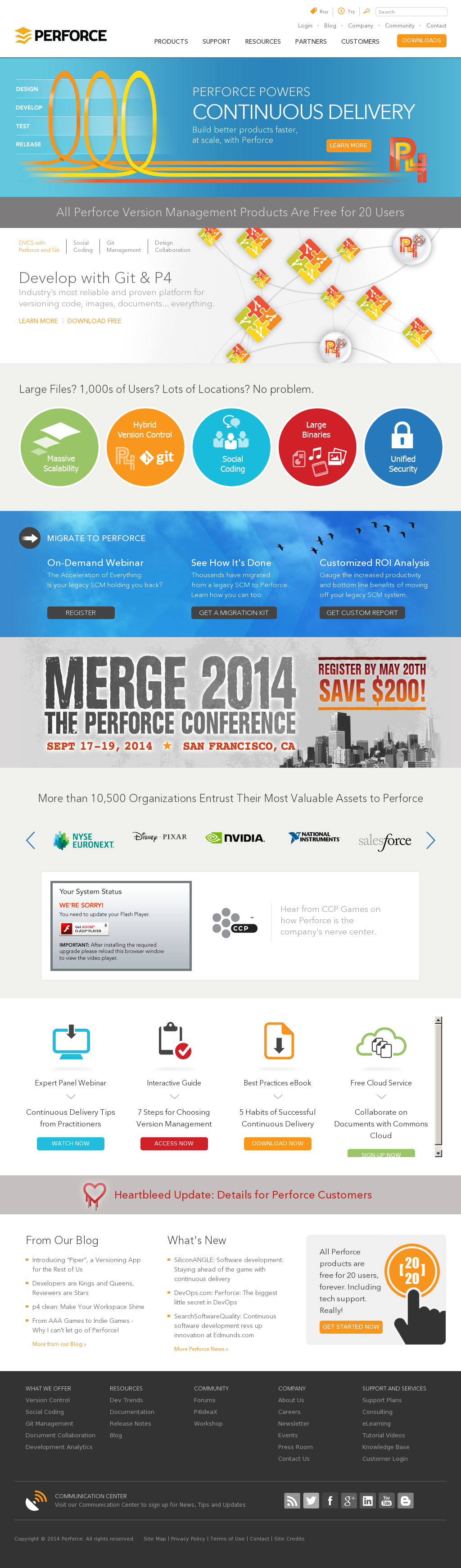 Perforce Competitors, Revenue and Employees - Owler Company