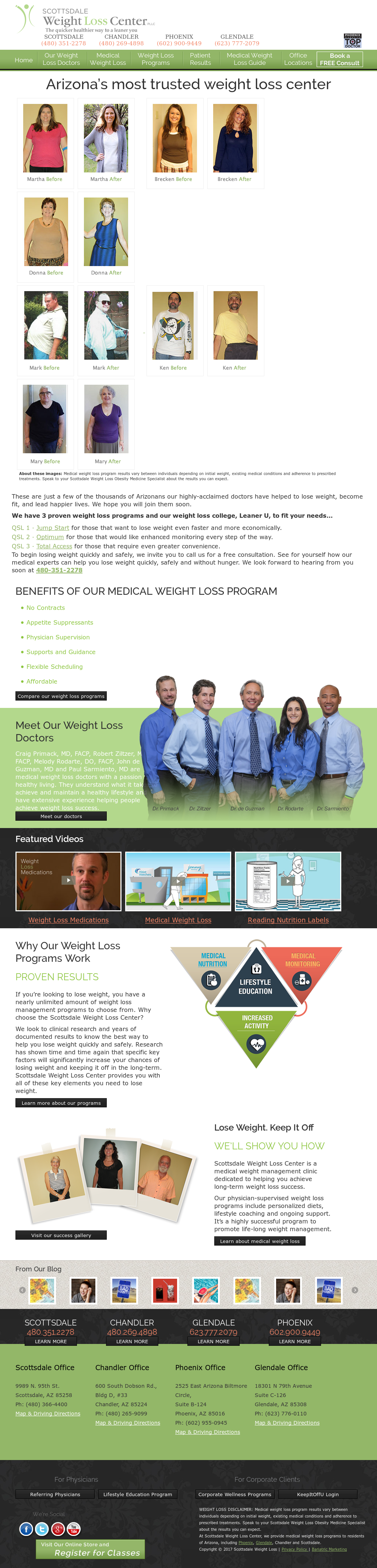 Scottsdaleweightloss Competitors Revenue And Employees Owler