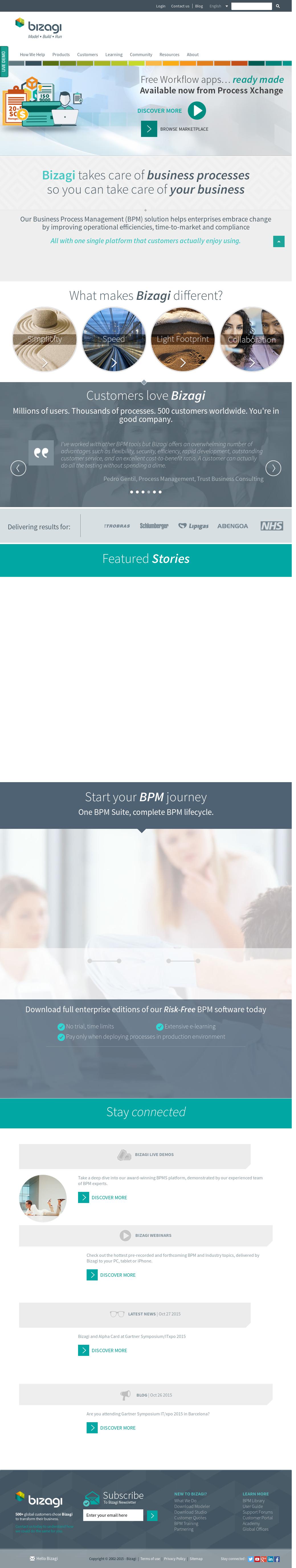 Bizagi Competitors, Revenue and Employees - Owler Company Profile