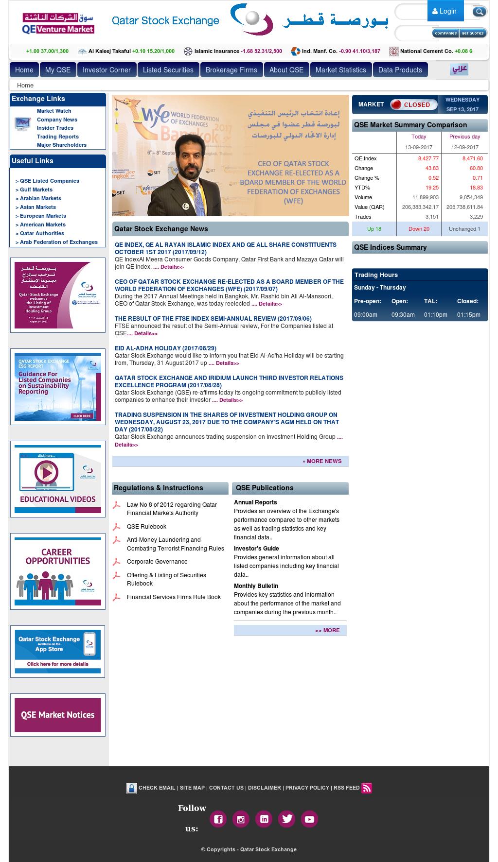 Qatar Stock Exchange Competitors, Revenue and Employees