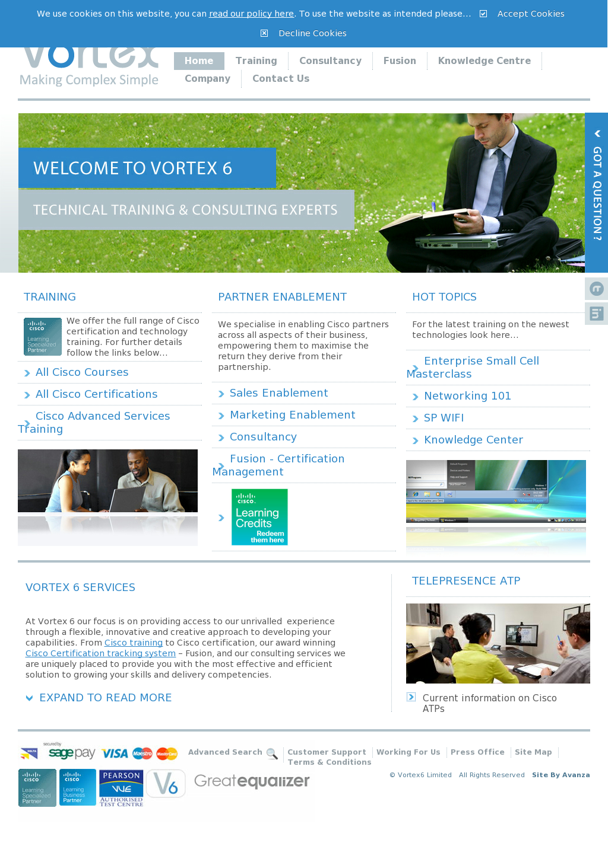 Vortex6 Competitors, Revenue and Employees - Owler Company Profile