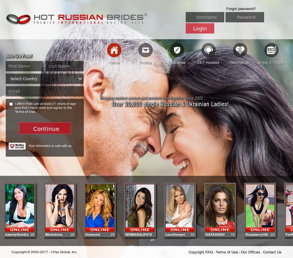 Hotrussianbrides blog