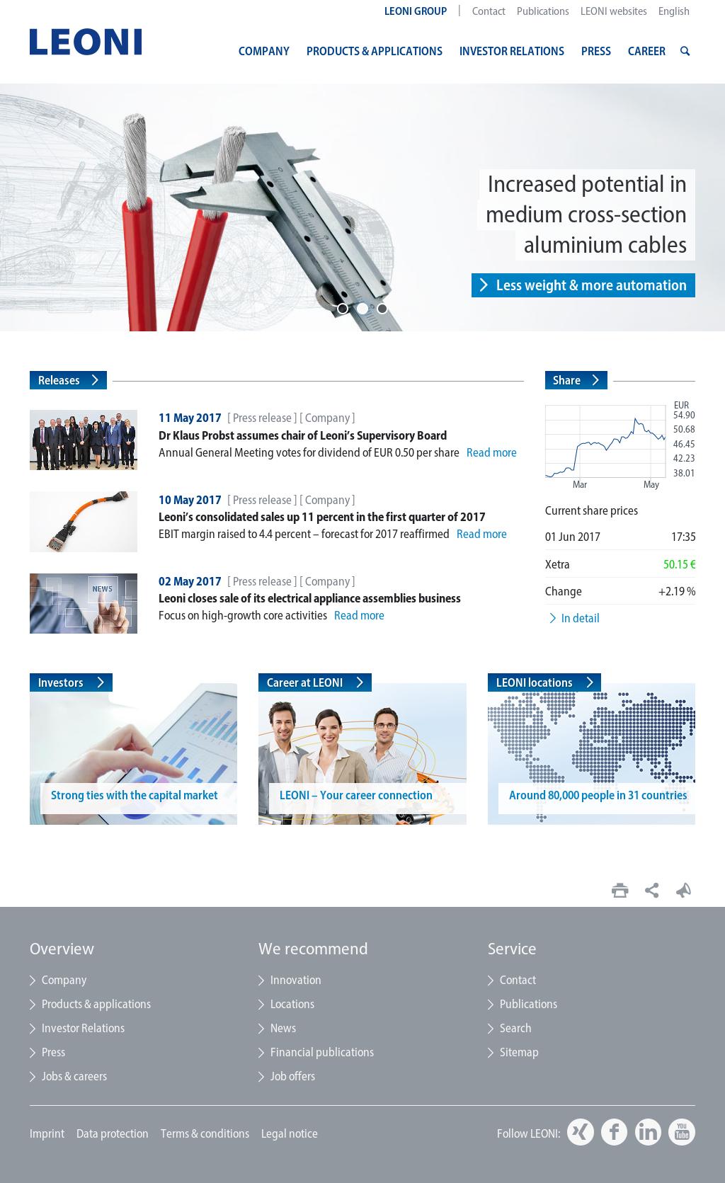 LEONI Competitors, Revenue and Employees - Owler Company Profile