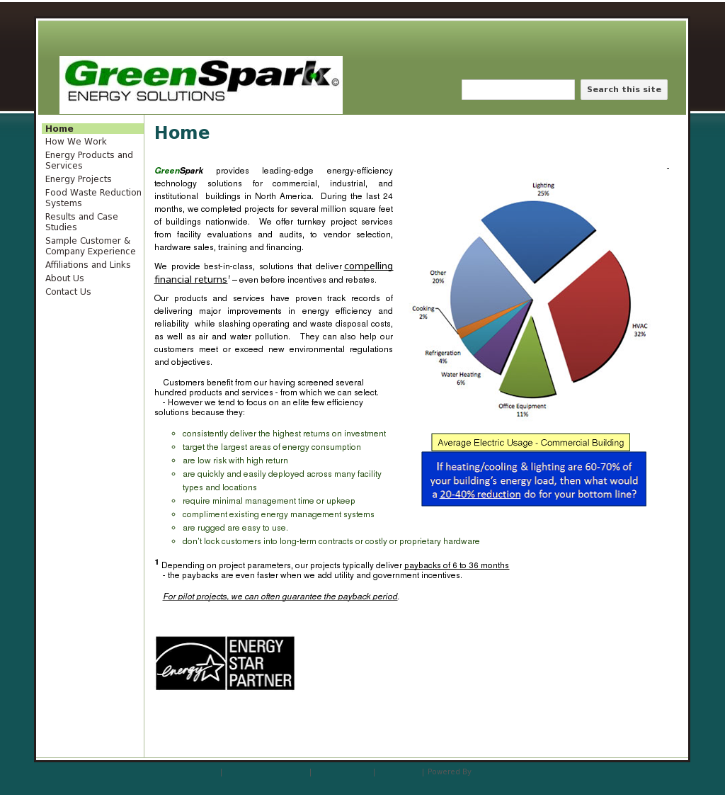 GreenSpark Energy Solutions Competitors, Revenue and