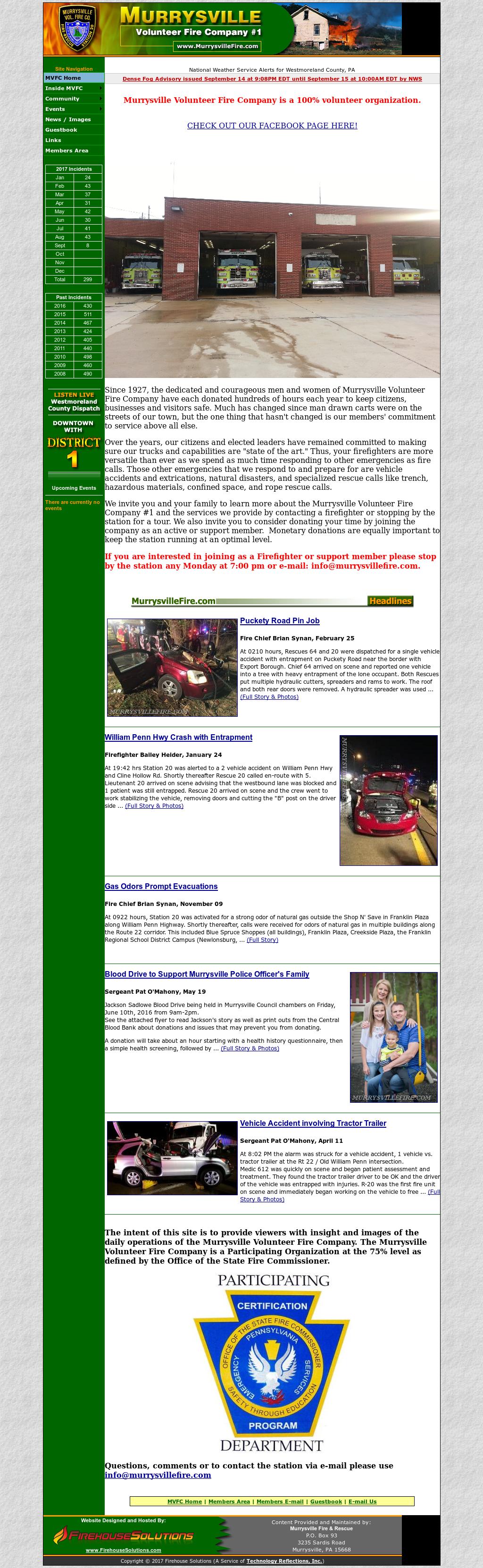 Murrysville Volunteer Fire Company: Fire Hall Competitors, Revenue
