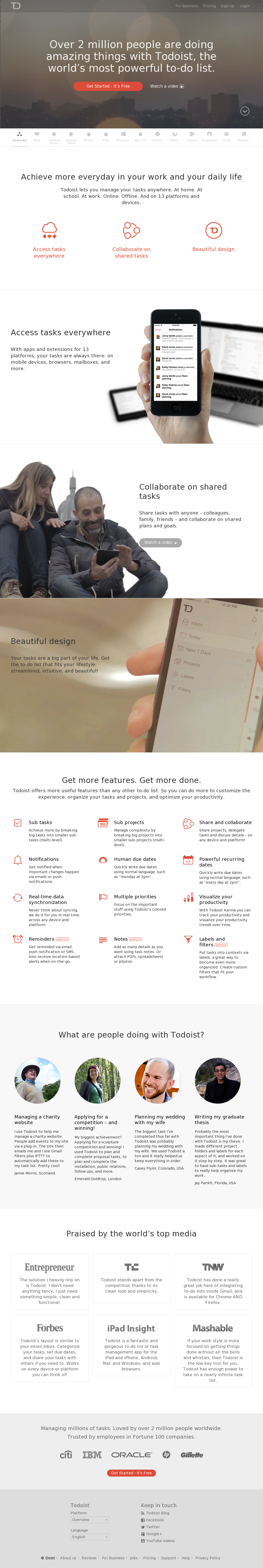 Todoist Competitors, Revenue and Employees - Owler Company