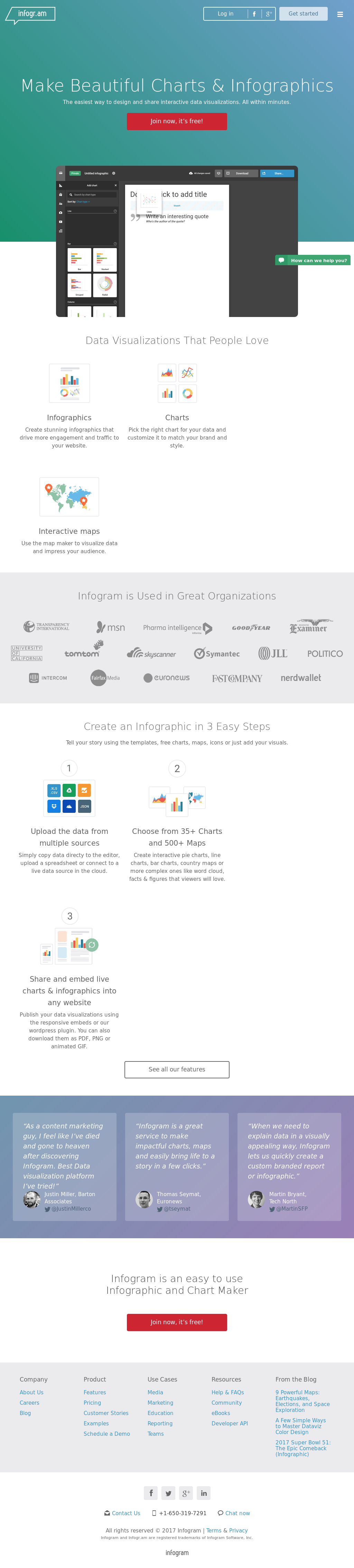 Infogram Competitors Revenue And Employees