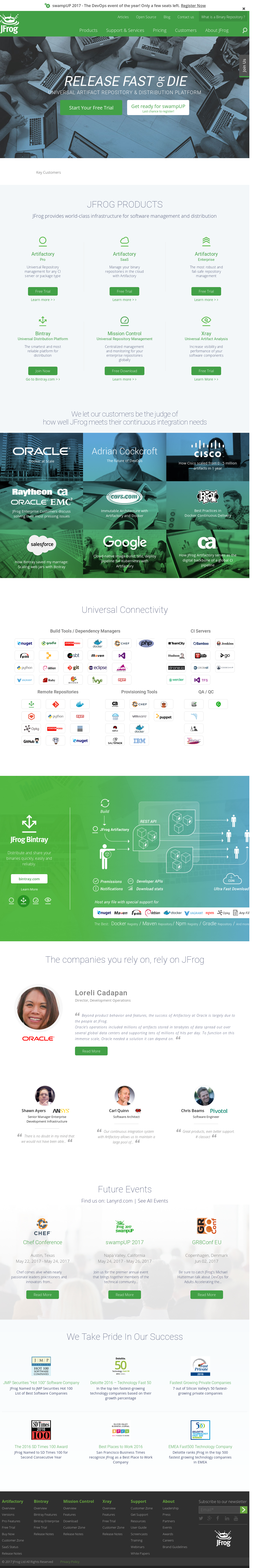 JFrog Competitors, Revenue and Employees - Owler Company Profile