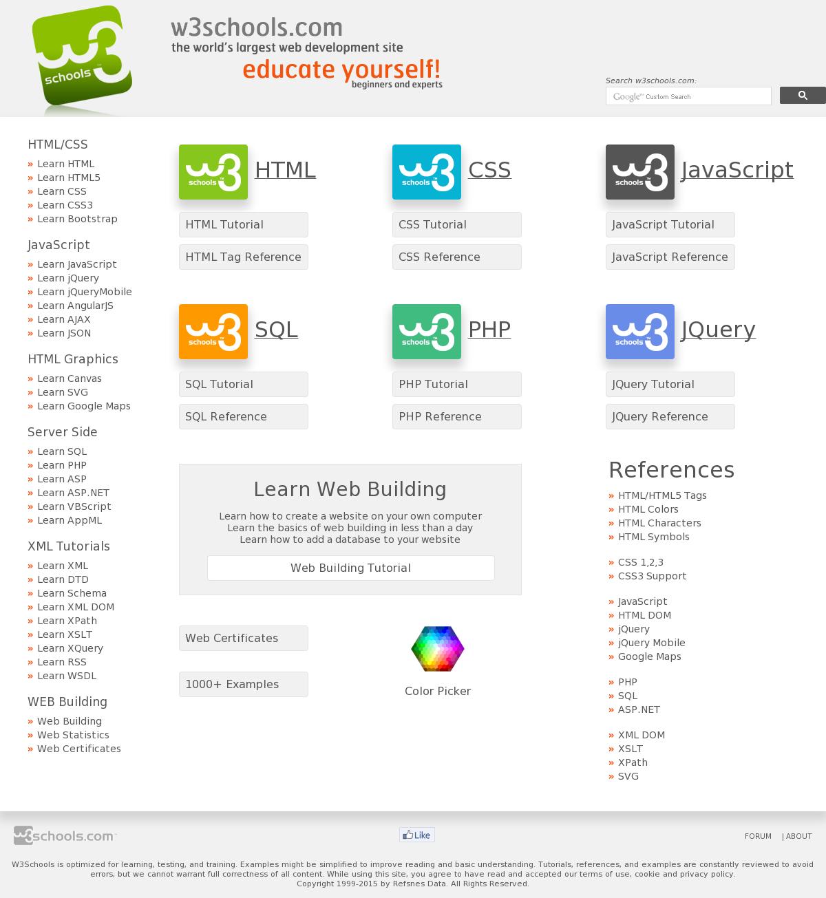W3schools Competitors Revenue And Employees Owler Company Profile