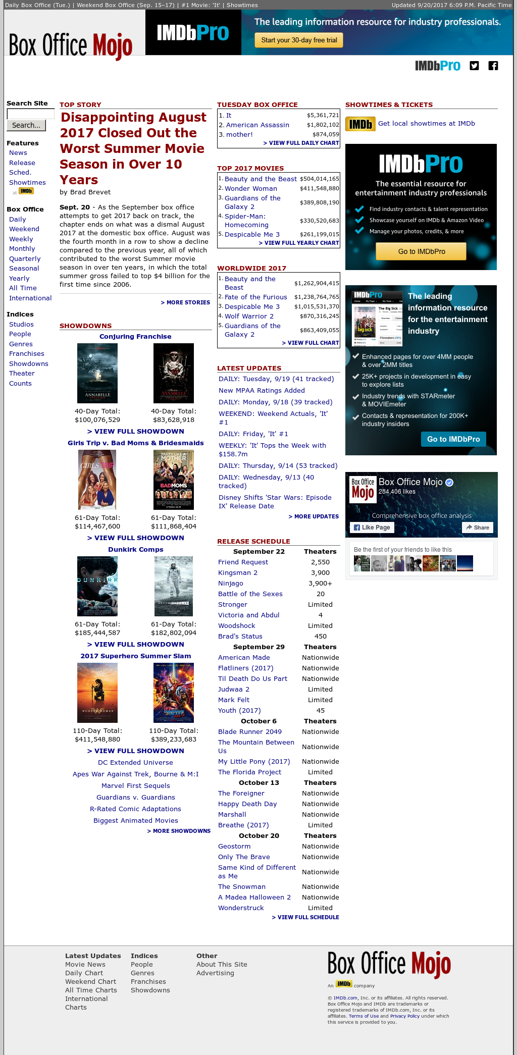 Box Office Mojo Competitors, Revenue and Employees - Owler Company ...