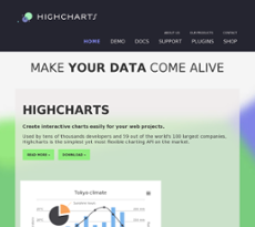 Owler Reports - Highcharts Blog Get your data ready for charts with