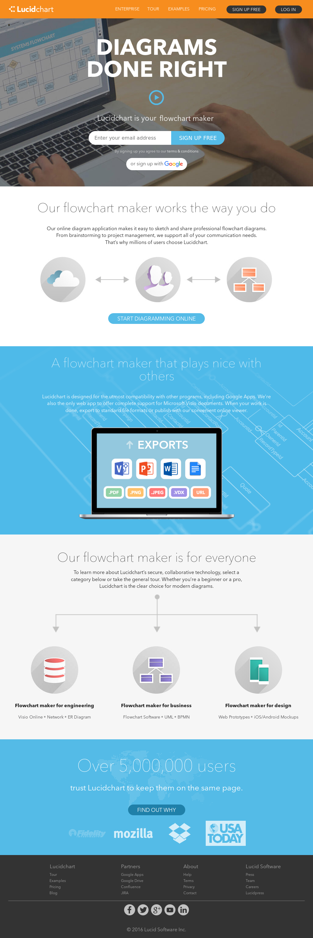 Lucidchart Competitors, Revenue and Employees - Owler Company Profile