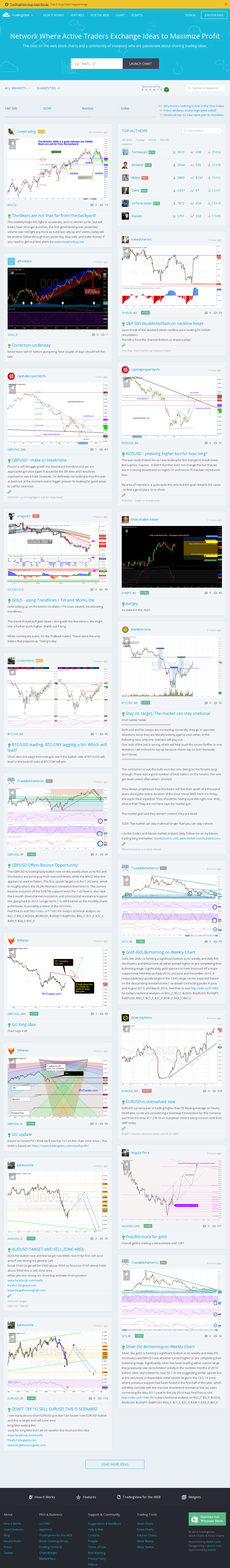 Owler Reports - TradingView Blog New feature of Pine Script