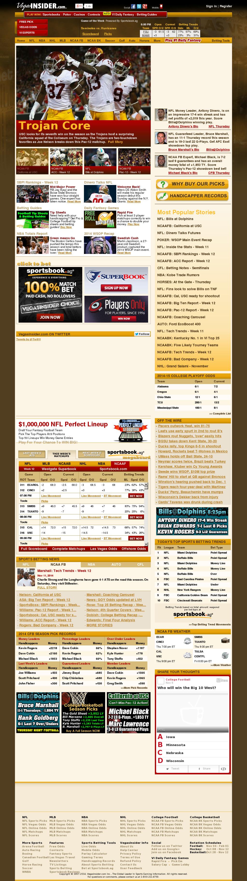 VegasInsider com Competitors, Revenue and Employees - Owler