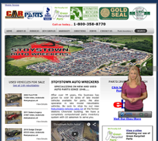 Stoystown Auto Wreckers >> Stoystown Auto Wreckers Competitors Revenue And Employees