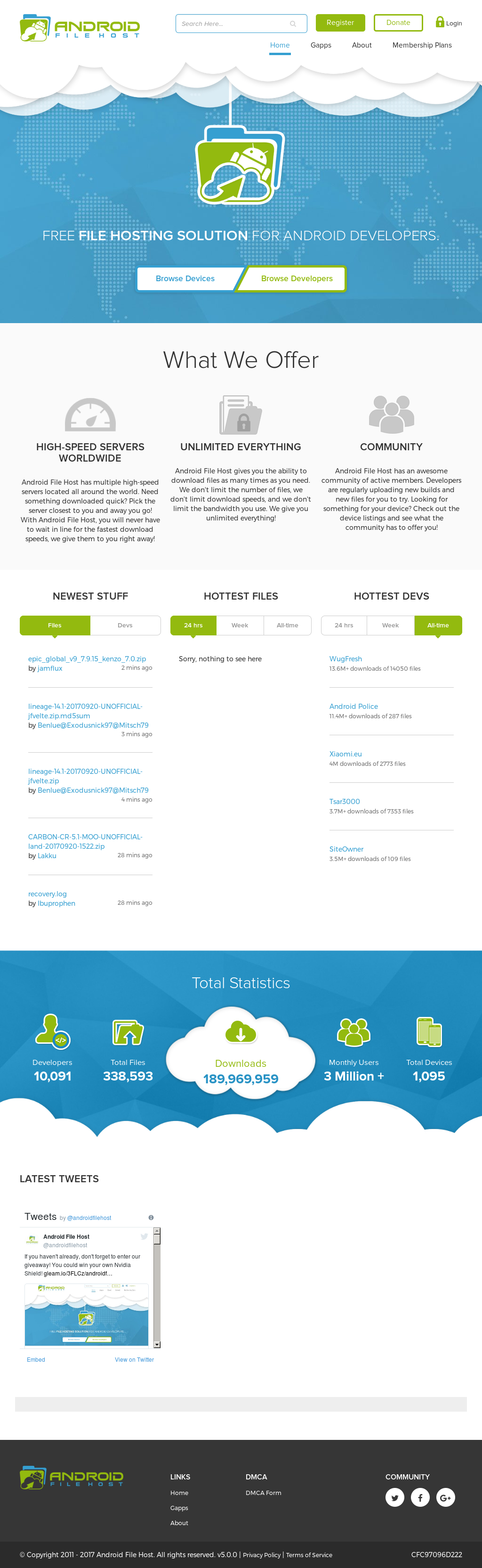 Android File Host Competitors, Revenue and Employees - Owler Company