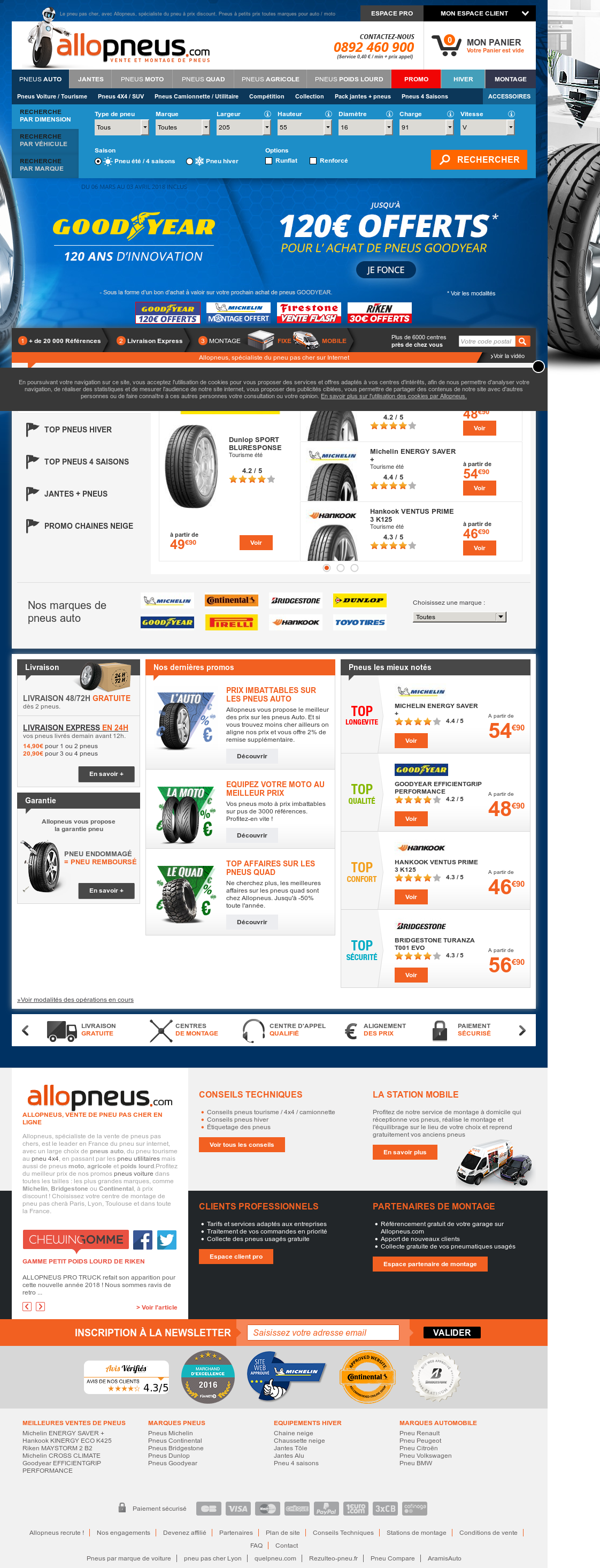 Pneu D été >> Allopneus Competitors Revenue And Employees Owler Company