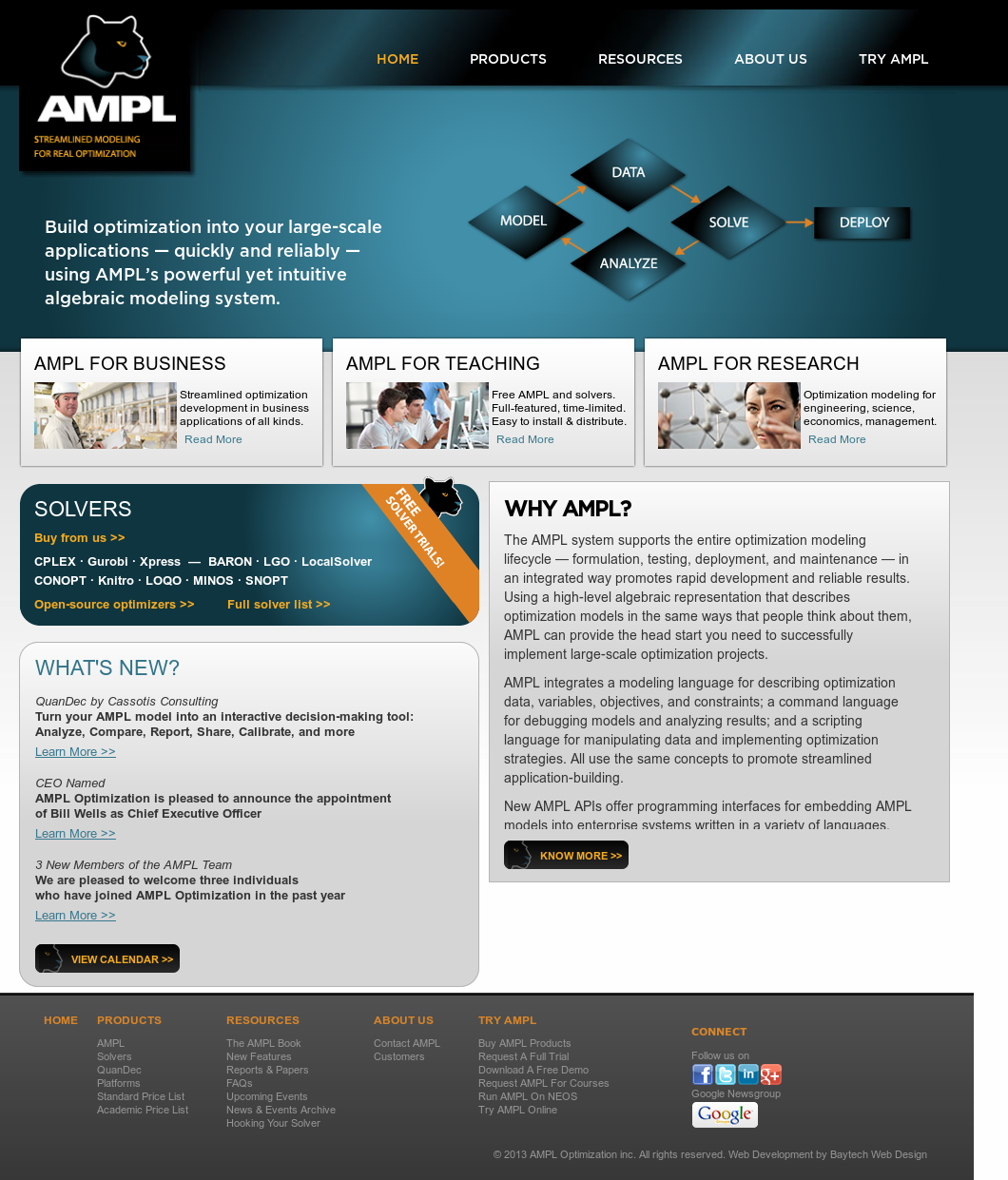 AMPL Optimization Competitors, Revenue and Employees - Owler