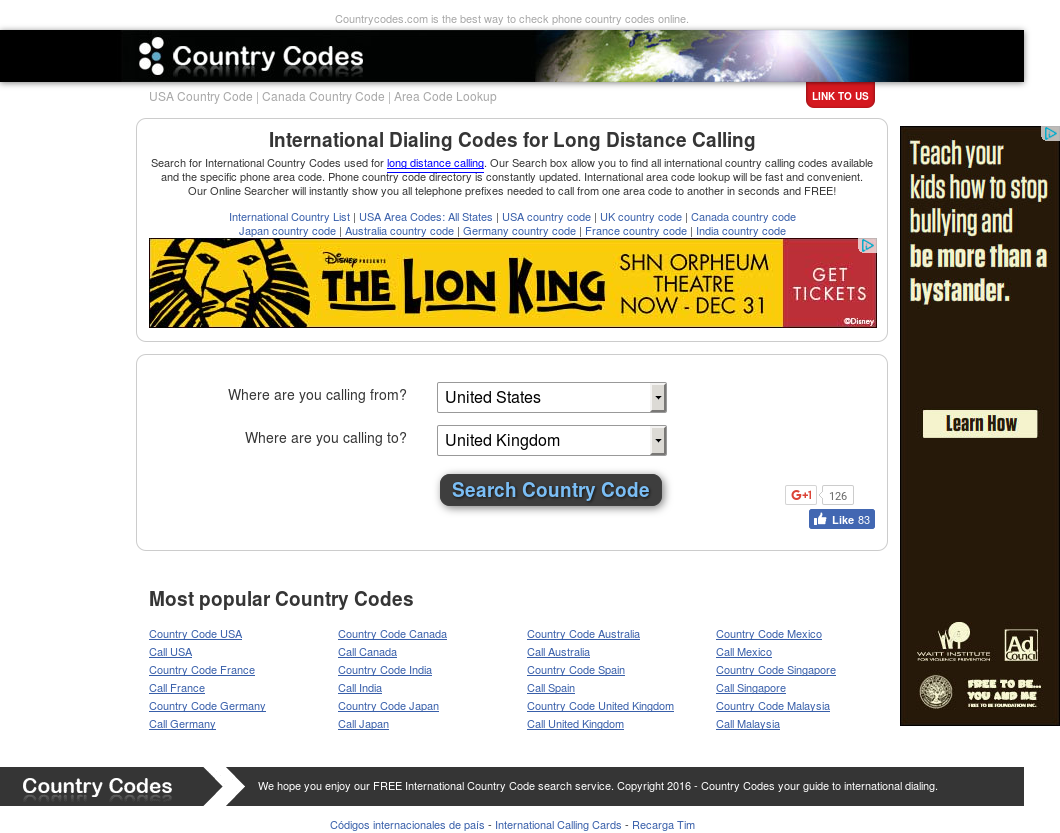 Country Codes Your Guide Competitors, Revenue and Employees