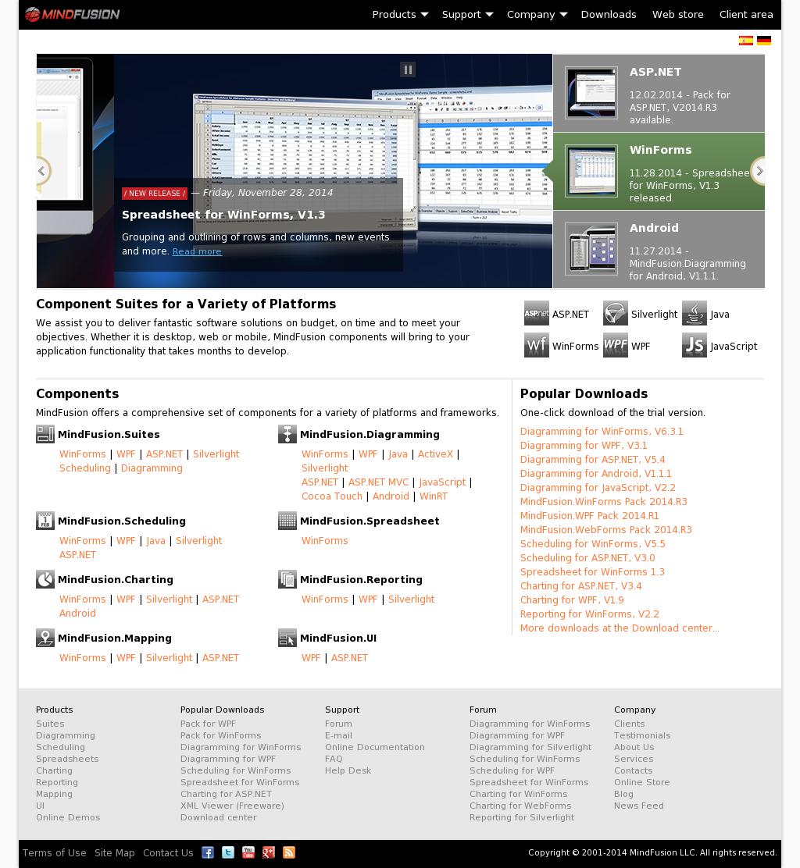 Owler Reports - Mindfusion Blog Virtual Keyboard Controls