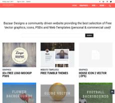 Bazaar Designs Competitors, Revenue and Employees - Owler