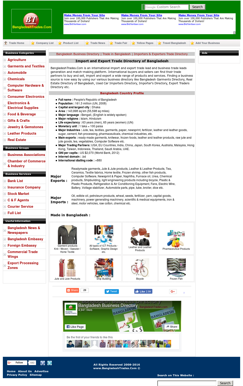 Bangladesh Business Directory Competitors, Revenue and
