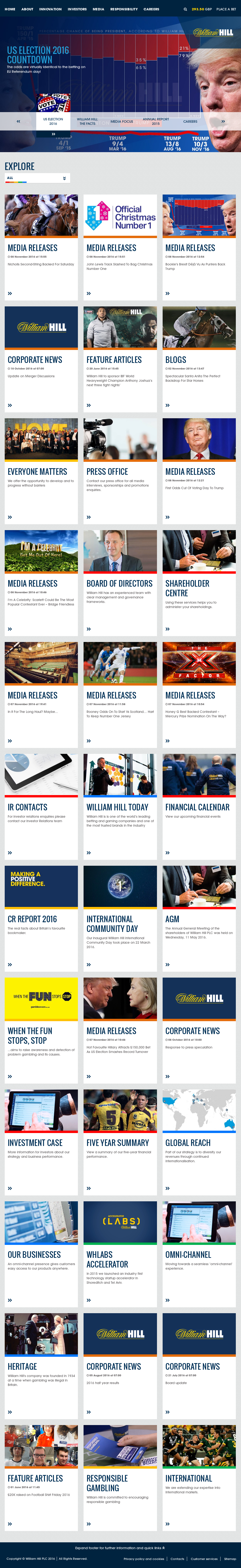 William Hill Competitors, Revenue and Employees - Owler