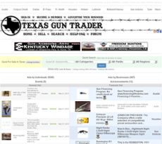 texas gun trader competitors revenue and employees owler company