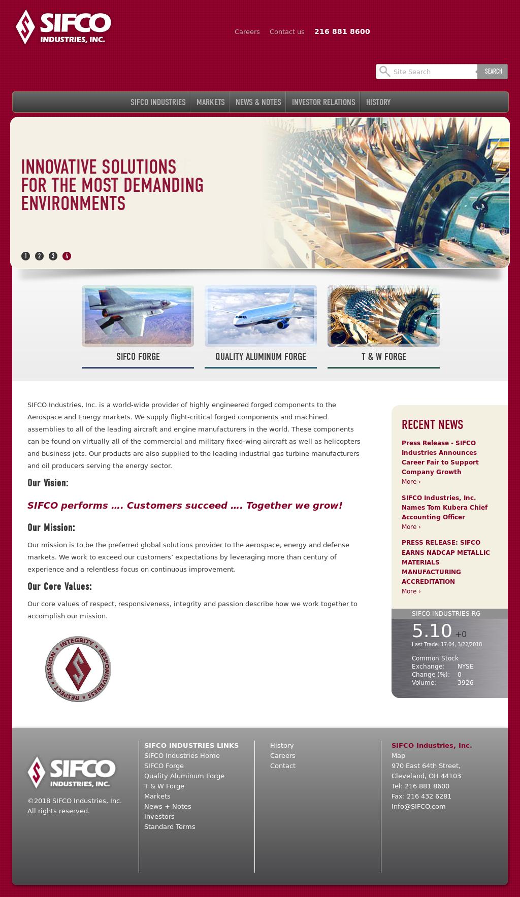 forge website