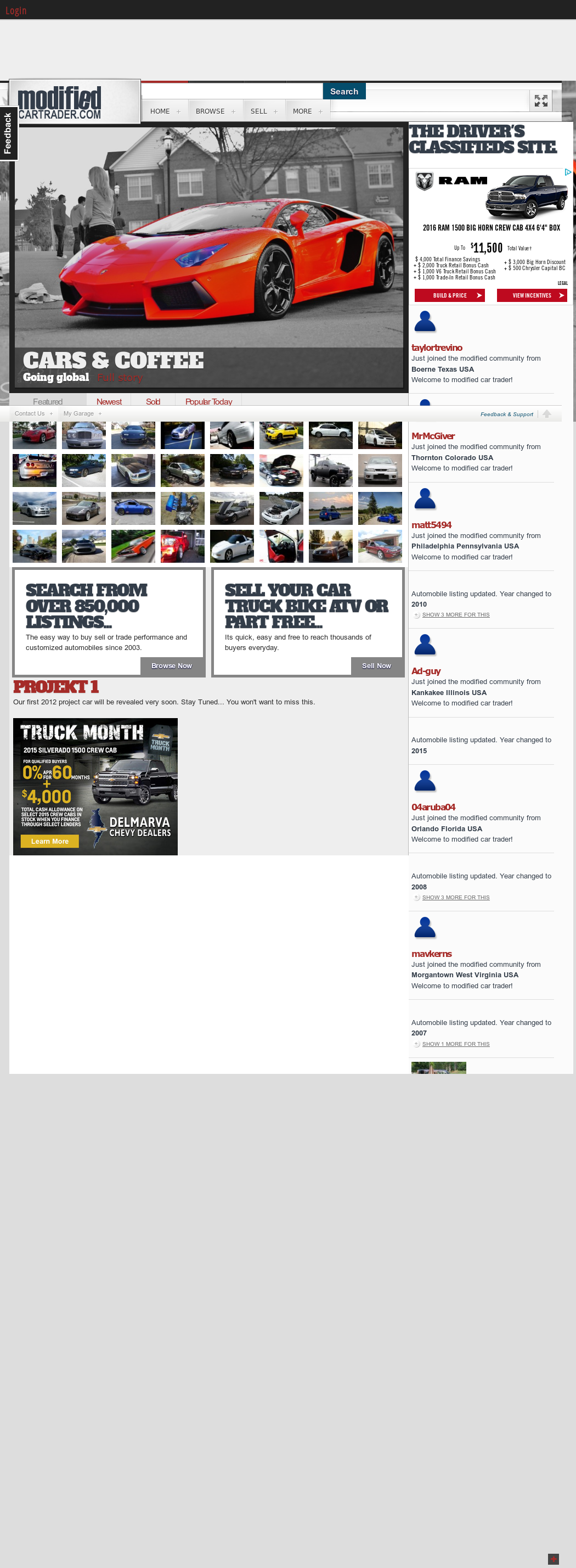 Modified Car Trader >> Modifiedcartrader Competitors Revenue And Employees Owler