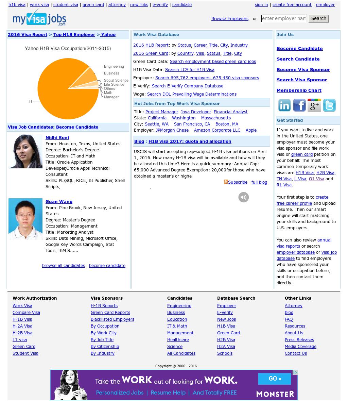 Myvisajobs - Usa Work Visa Solution Competitors, Revenue and