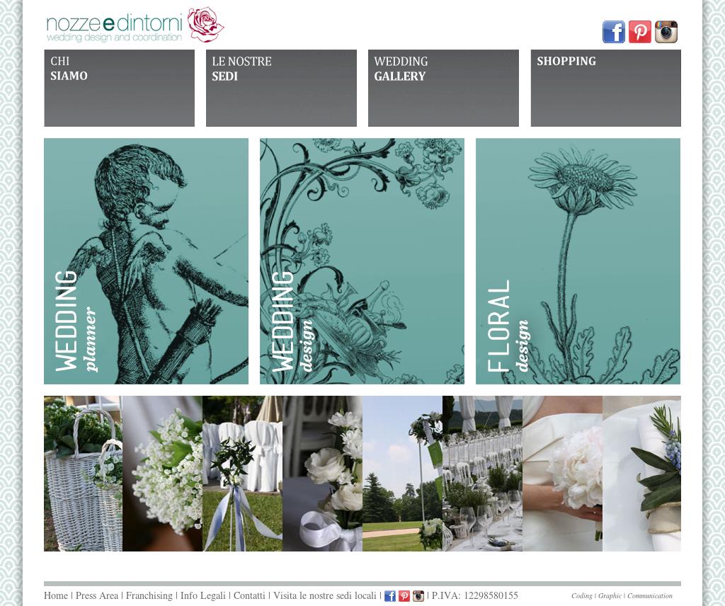 f469dbf16a48 Nozze E Dintorni - Wedding Design And Event Coordinator Competitors ...