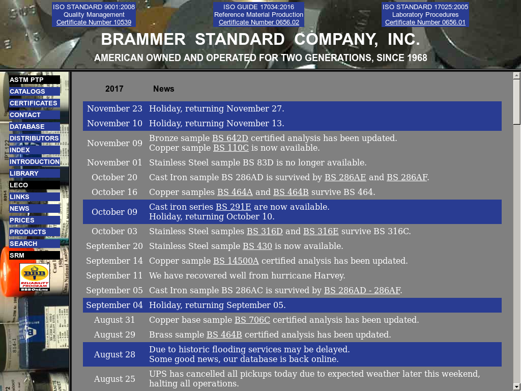 Brammer Standard Competitors, Revenue and Employees - Owler Company ...
