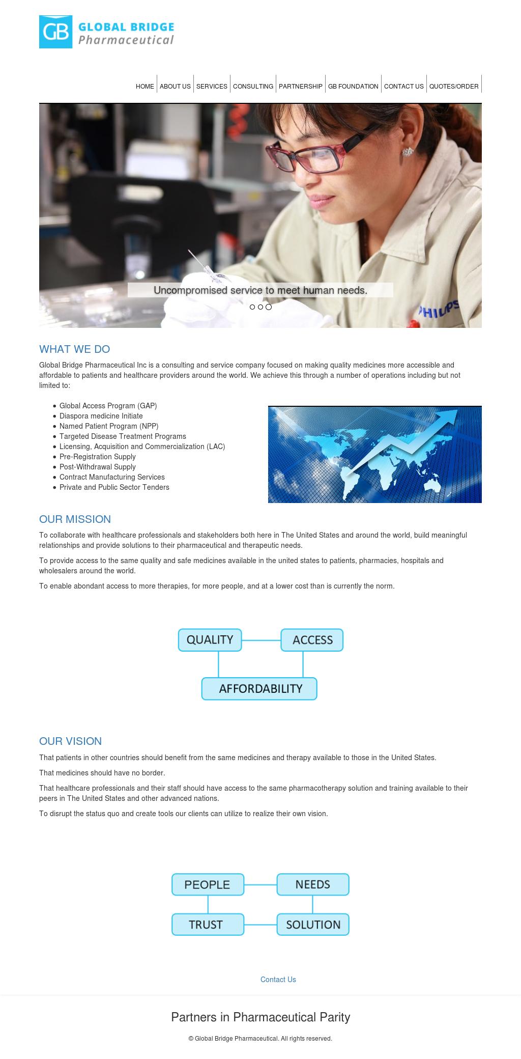 Global Bridge Pharmaceutical Competitors, Revenue and