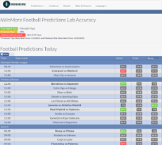 Owler Reports - Iwinmore Blog New Football Predictions