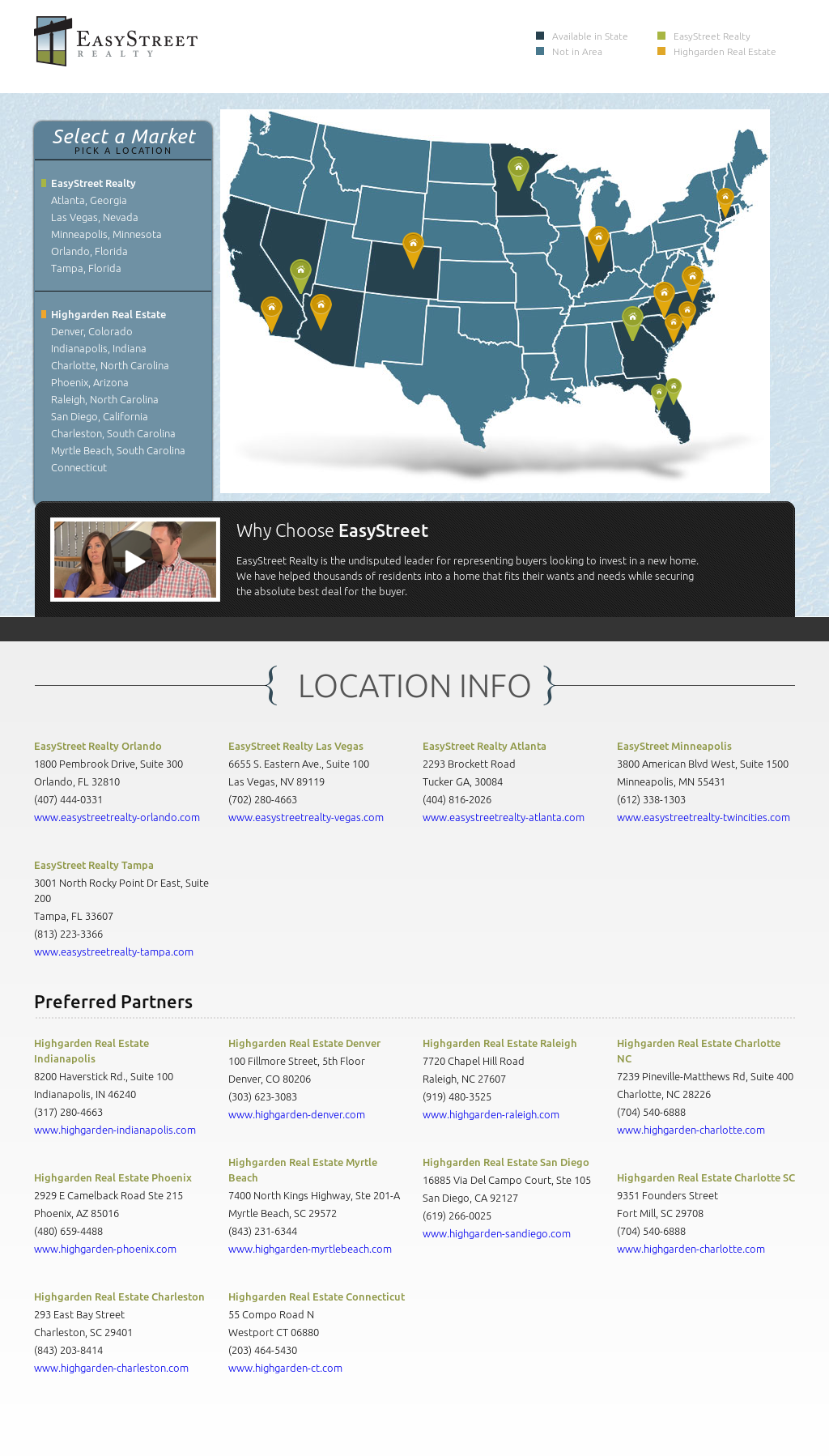 Easystreet Realty Website History