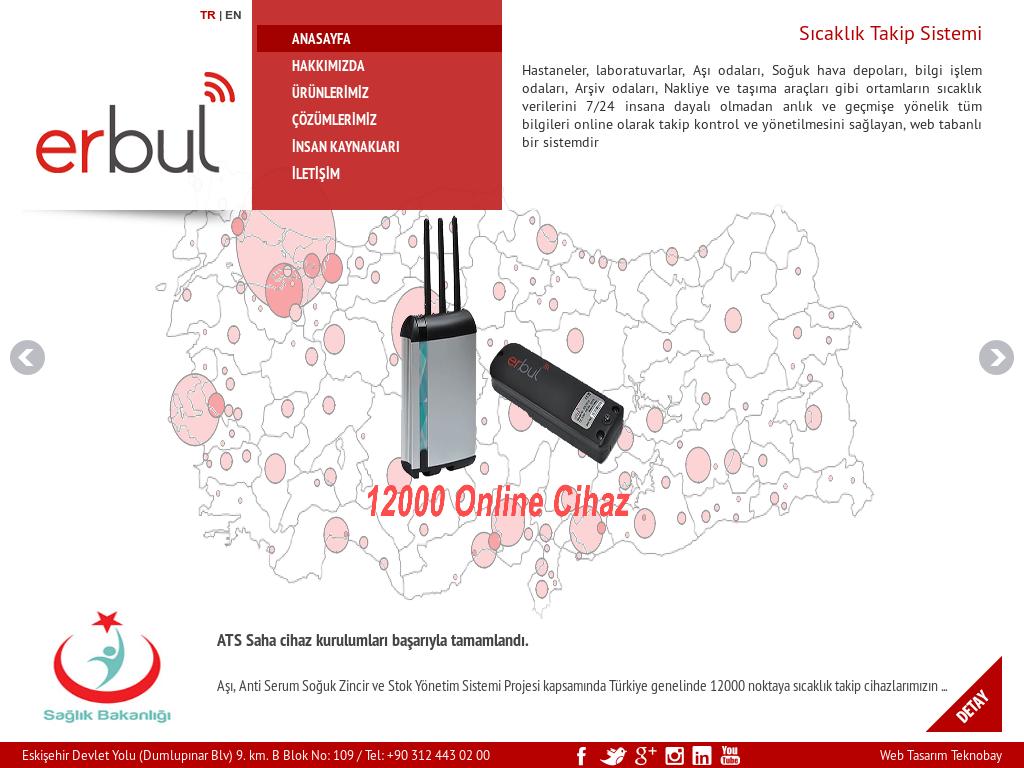 Erbul Bilgi Teknolojileri Competitors, Revenue and Employees
