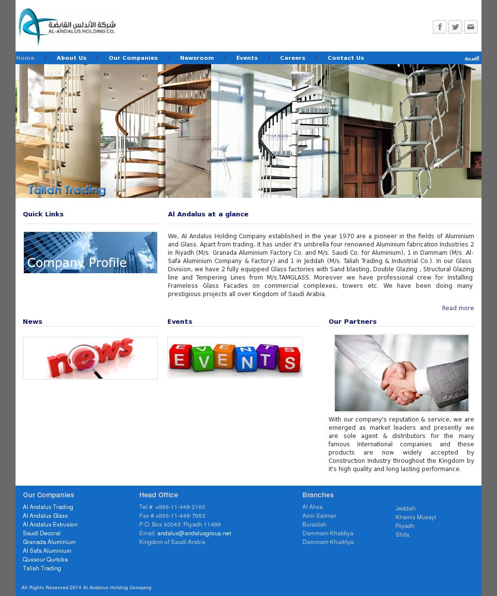 Al Andalus Holding Company Competitors, Revenue and