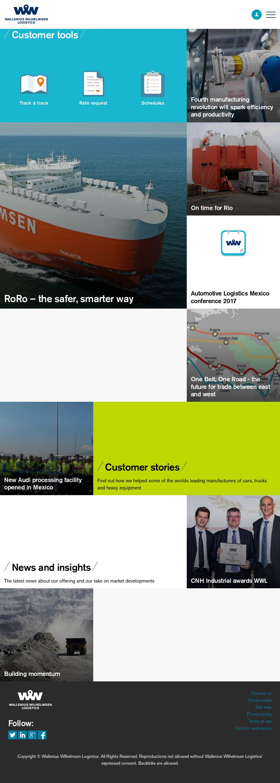 Wallenius Wilhelmsen Logistics Competitors, Revenue and
