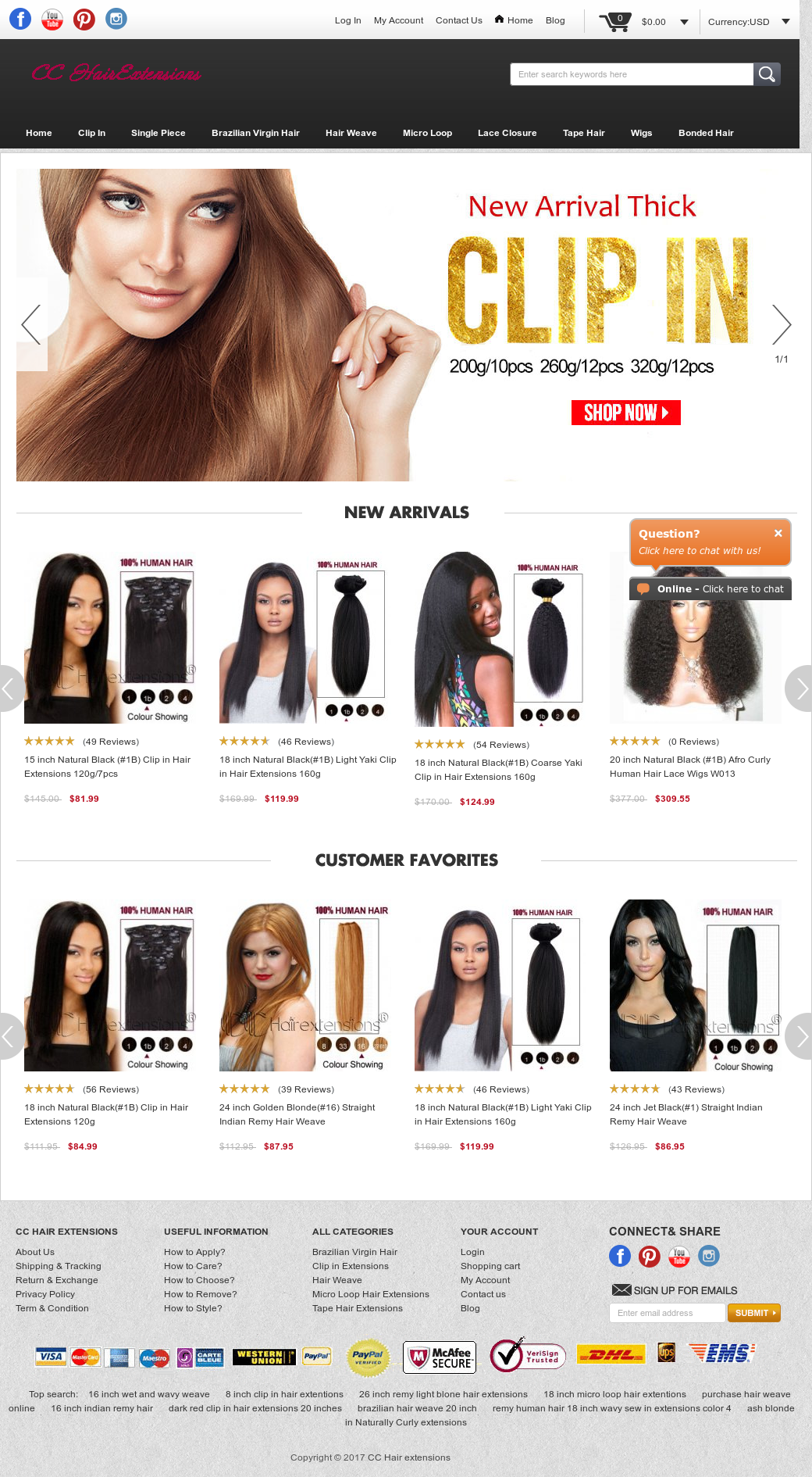 Cc Hair Extensions Competitors Revenue And Employees Owler