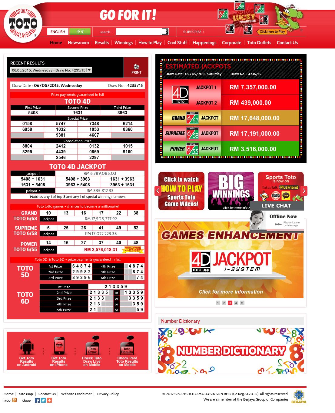 Sportstoto Competitors, Revenue and Employees - Owler Company Profile
