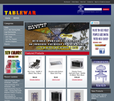 Table War Store website history  sc 1 st  Owler & Table War Store Competitors Revenue and Employees - Owler Company ...